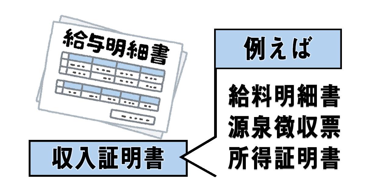 収入証明書(給与明細書・源泉徴収票・所得証明書)