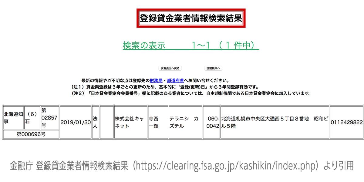北海道キャネットの審査と審査時間、在籍確認の電話