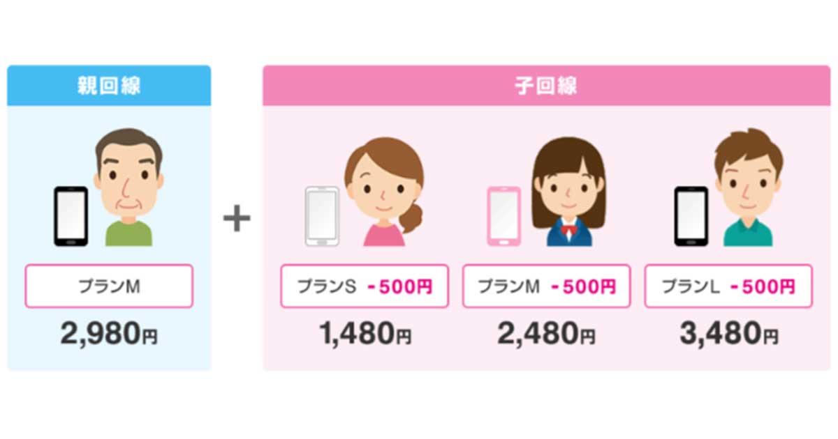 UQmobile〜スマホ家族割